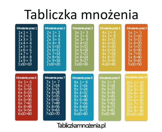 tabliczka-mnozenia_D.png